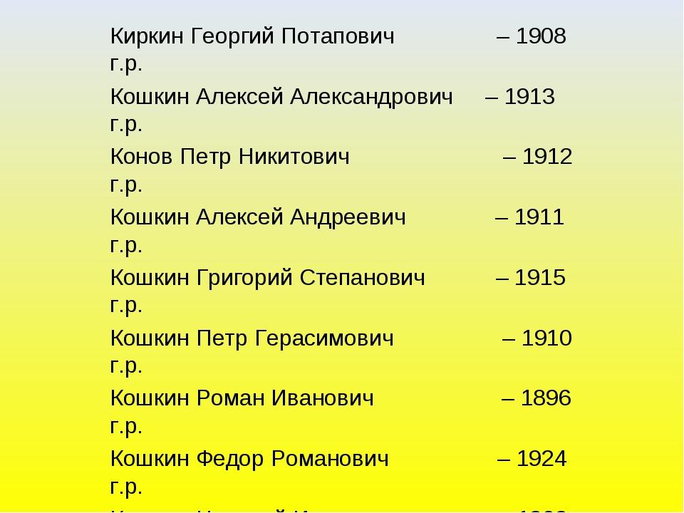 Киркин Георгий Потапович – 1908 г.р. Кошкин Алексей Александрович – 1913 г.р....