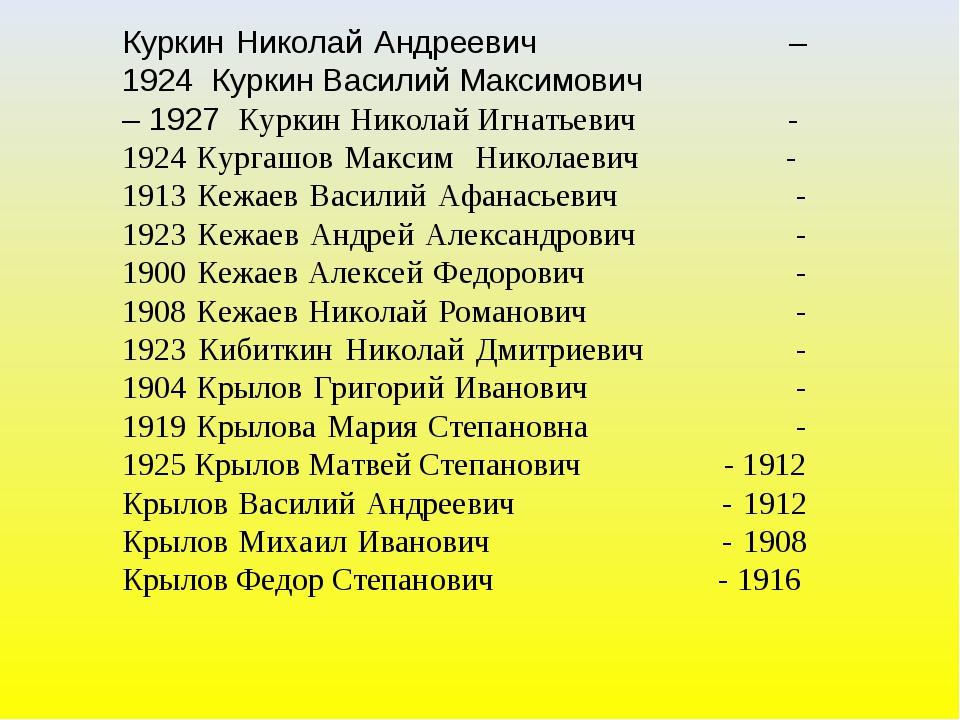 Куркин Николай Андреевич – 1924 Куркин Василий Максимович – 1927 Куркин Никол...