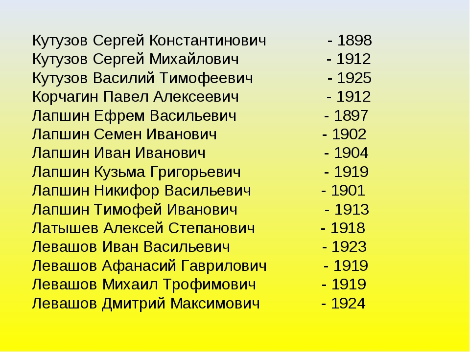 Кутузов Сергей Константинович - 1898 Кутузов Сергей Михайлович - 1912 Кутузов...