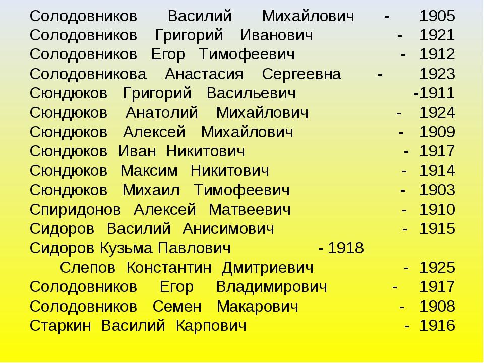 Солодовников Василий Михайлович - 1905 Солодовников Григорий Иванович - 1921...