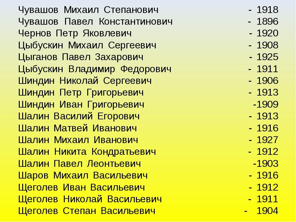 Чувашов Михаил Степанович - 1918 Чувашов Павел Константинович - 1896 Чернов П...