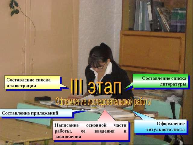 Написание основной части работы, ее введения и заключения Составление списка...