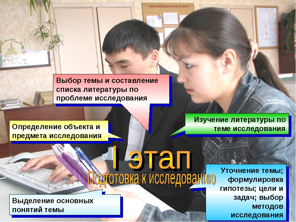 Выбор темы и составление списка литературы по проблеме исследования Определен...