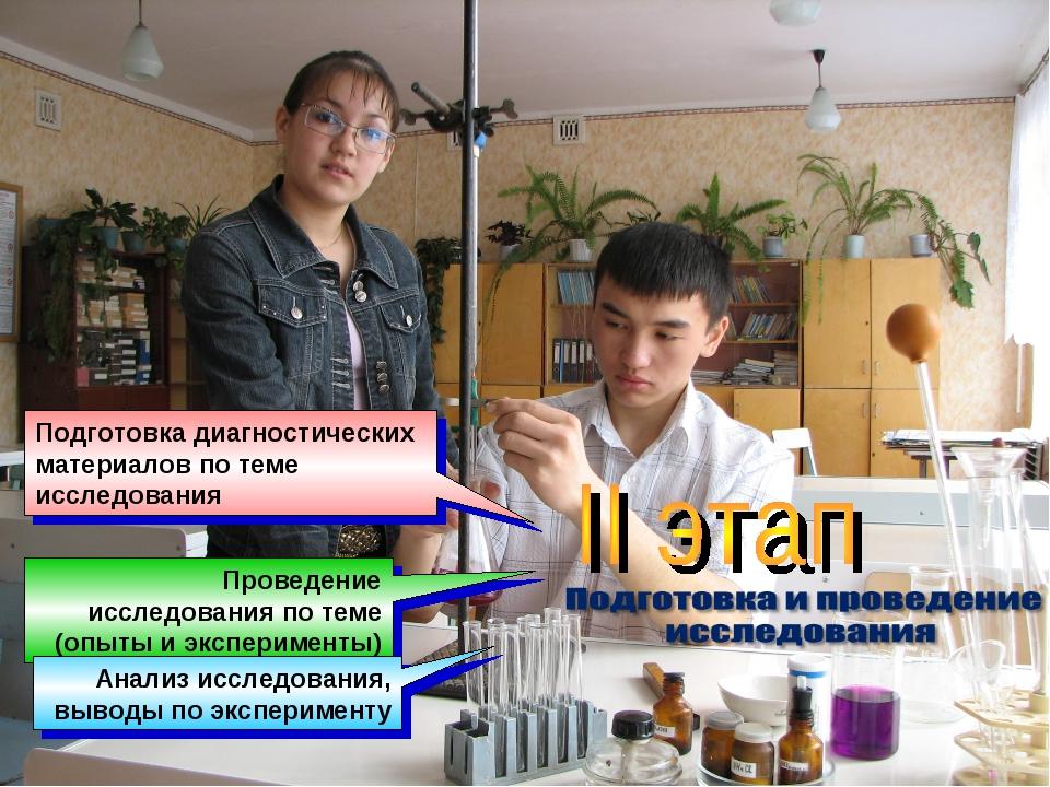 Подготовка диагностических материалов по теме исследования Проведение исследо...