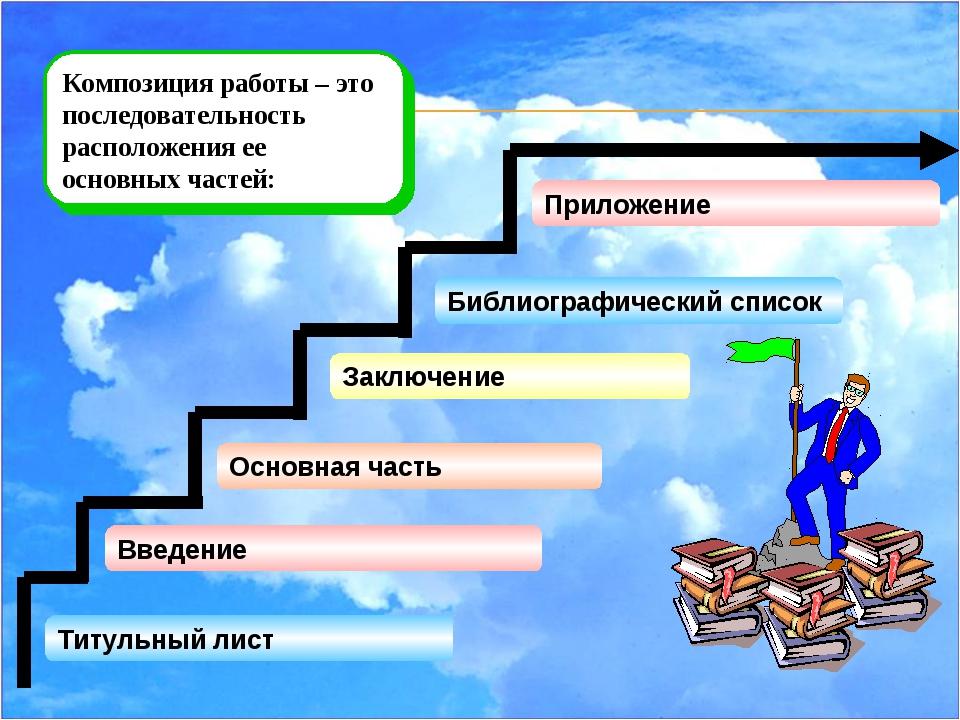 Основная часть Заключение Композиция работы – это последовательность располож...
