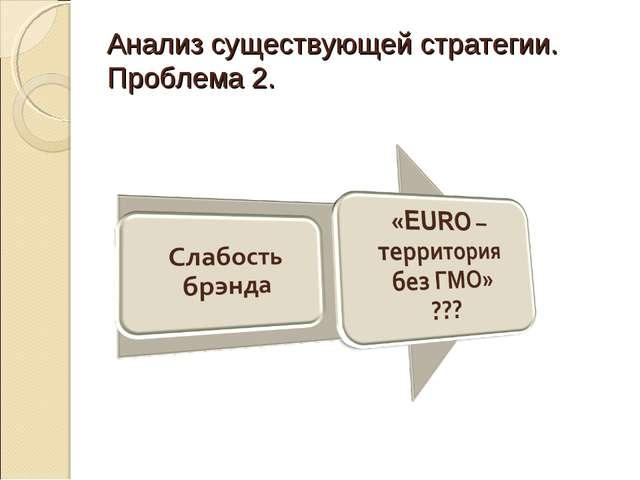 Анализ существующей стратегии. Проблема 2.