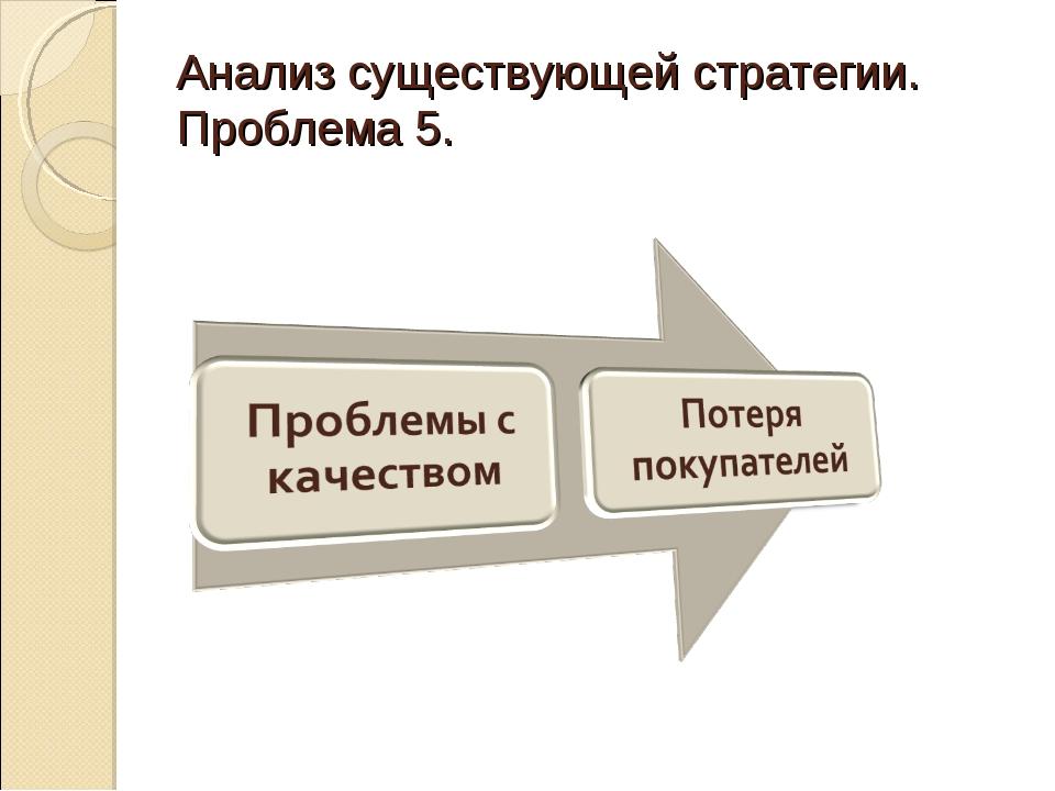 Анализ существующей стратегии. Проблема 5.