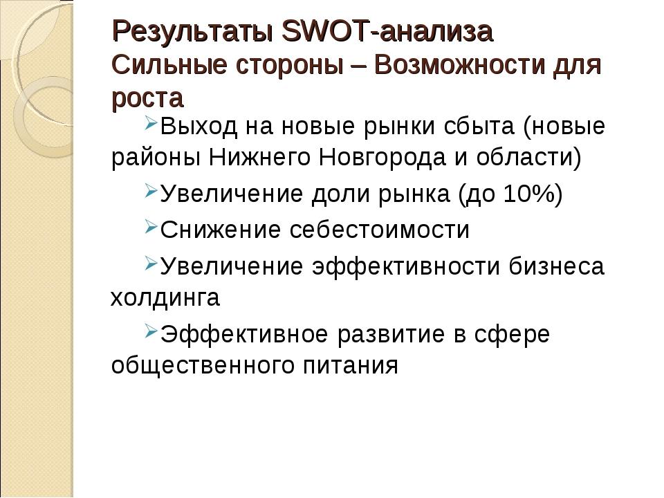 Результаты SWOT-анализа Сильные стороны – Возможности для роста Выход на новы...
