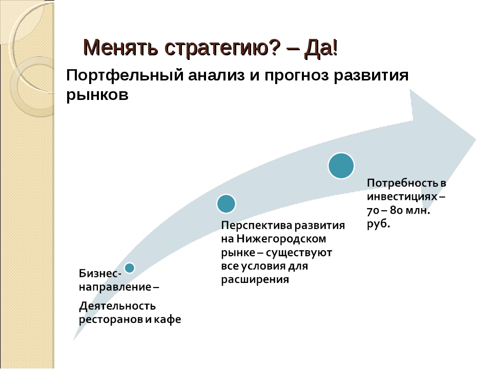 Менять стратегию? – Да! Портфельный анализ и прогноз развития рынков