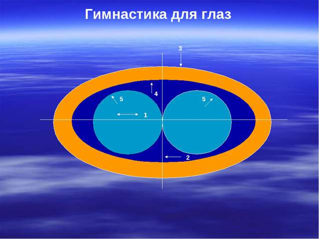 Гимнастика для глаз 3 1 2 4 5 5