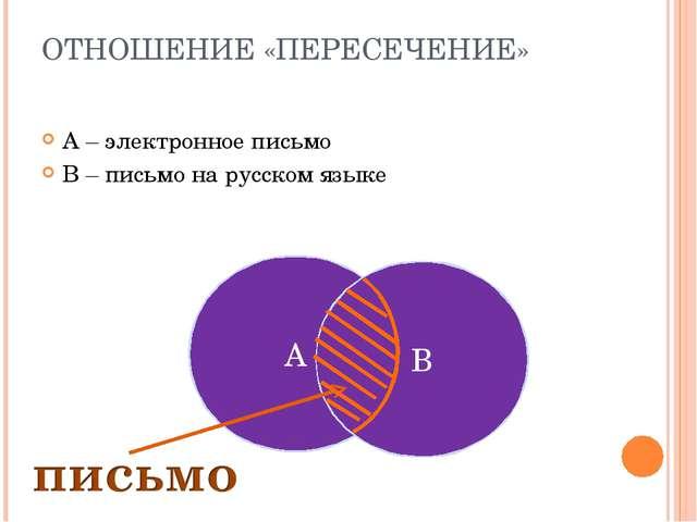 ОТНОШЕНИЕ «ПЕРЕСЕЧЕНИЕ» А – электронное письмо В – письмо на русском языке А В