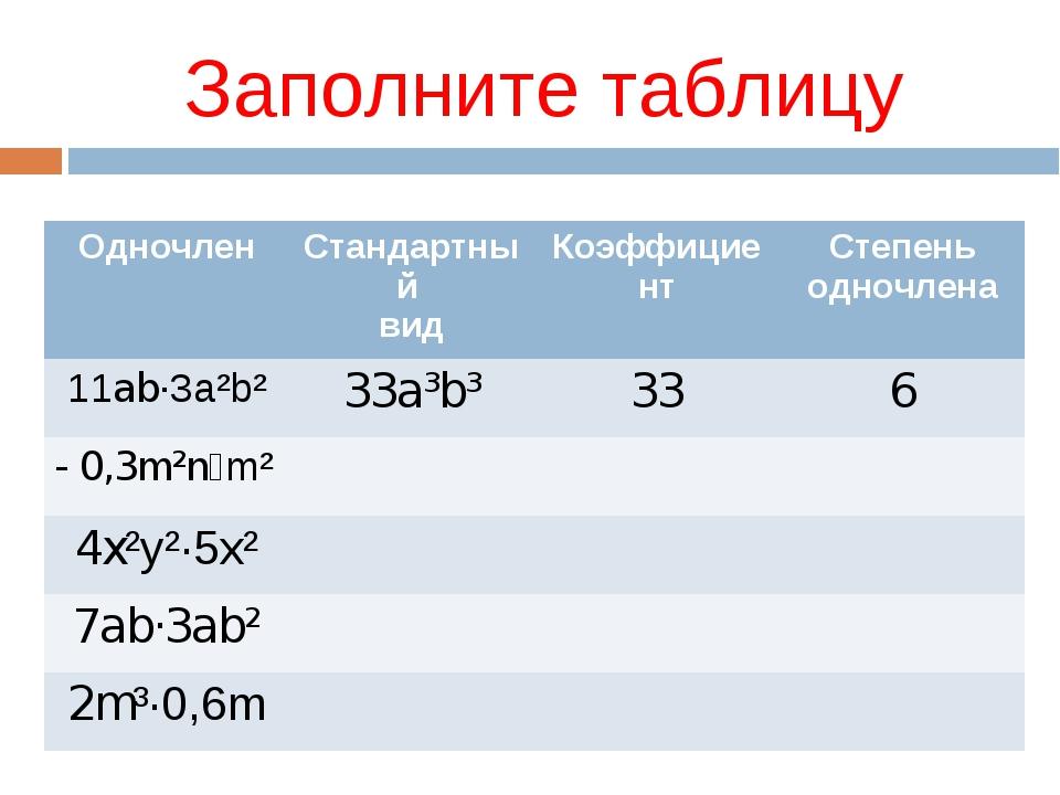 Заполните таблицу ОдночленСтандартный видКоэффициентСтепень одночлена 11ab...