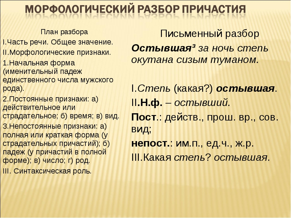 План разбора I.Часть речи. Общее значение. II.Морфологические признаки. 1.Нач...