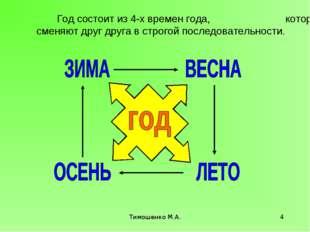 Тимошенко М.А. * Год состоит из 4-х времен года, которые сменяют друг друга в