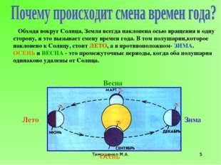 Тимошенко М.А. * Обходя вокруг Солнца, Земля всегда наклонена осью вращения в