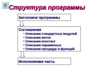 Структура программы Заголовок программы Соглашения Описание стандартных модул