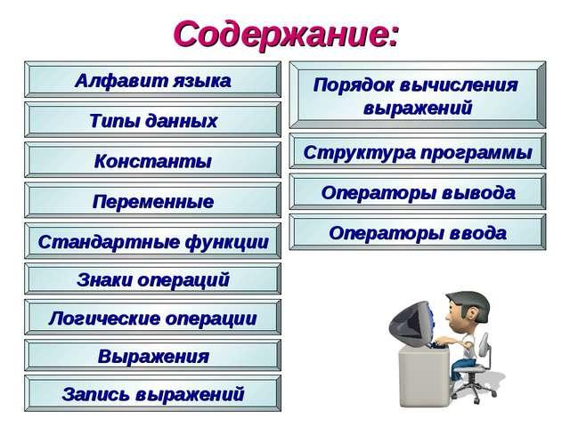 Содержание: Алфавит языка Типы данных Константы Переменные Стандартные функци...
