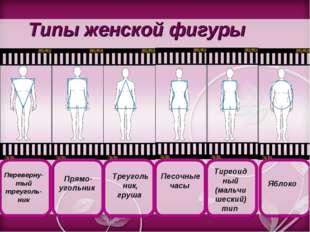Типы женской фигуры Переверну-тый треуголь-ник Прямо-угольник Треугольник, гр