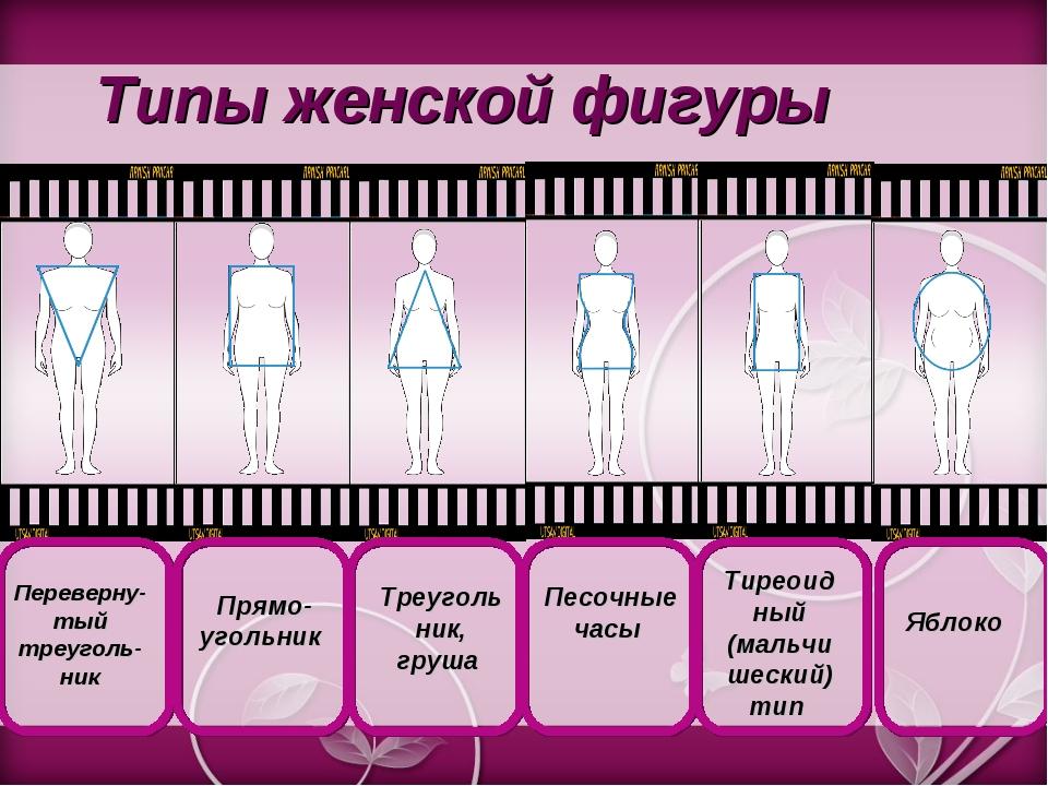 Типы женской фигуры Переверну-тый треуголь-ник Прямо-угольник Треугольник, гр...