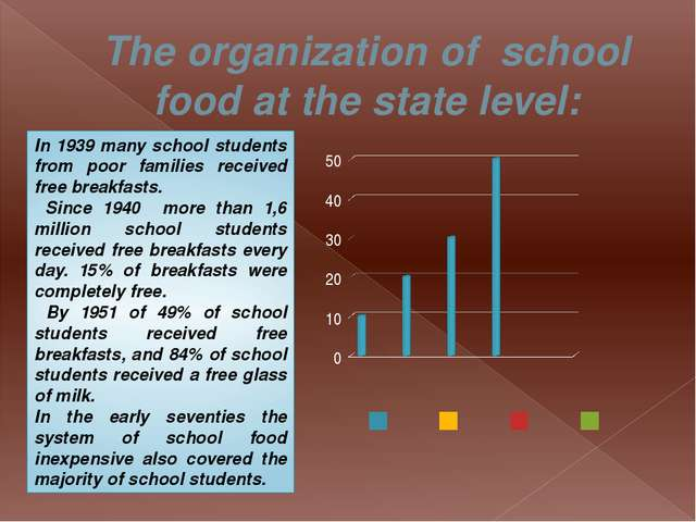 The organization of  school food at the state level: