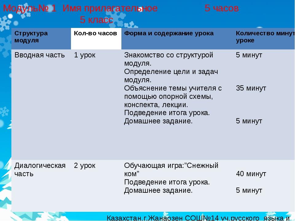 Модуль№ 1 Имя прилагательное 5 часов 5 класс Казахстан.г.Жанаозен СОШ№14 уч....