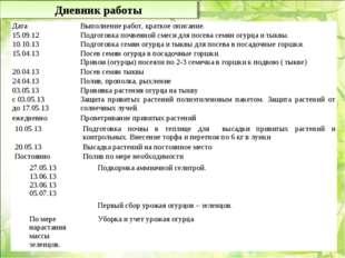 Дневник работы ДатаВыполнение работ, краткое описание. 15.09.12Подготовка п