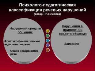 Психолого-педагогическая классификация речевых нарушений (автор – Р.Е.Левина)