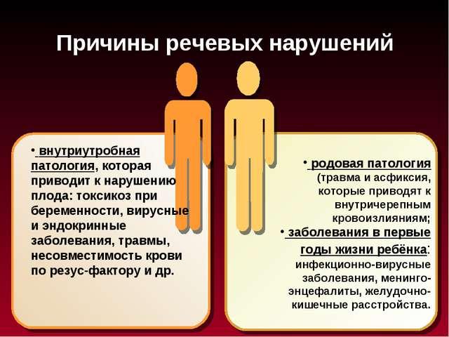 Причины речевых нарушений внутриутробная патология, которая приводит к наруше...