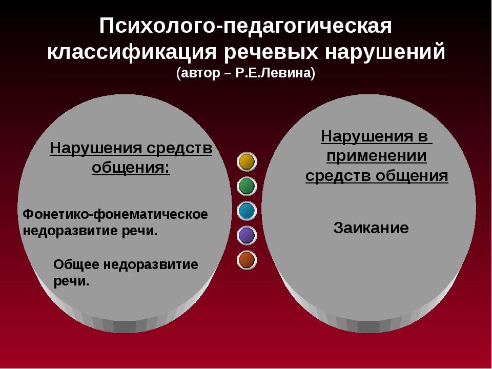 Психолого-педагогическая классификация речевых нарушений (автор – Р.Е.Левина)...