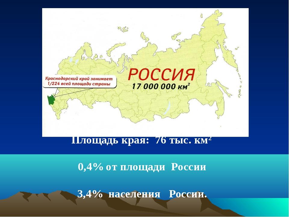 Площадь края: 76 тыс. км2 0,4% от площади России 3,4% населения России.