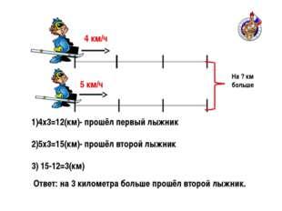 На ? км больше 4 км/ч 5 км/ч 1)4х3=12(км)- прошёл первый лыжник 2)5х3=15(км)-