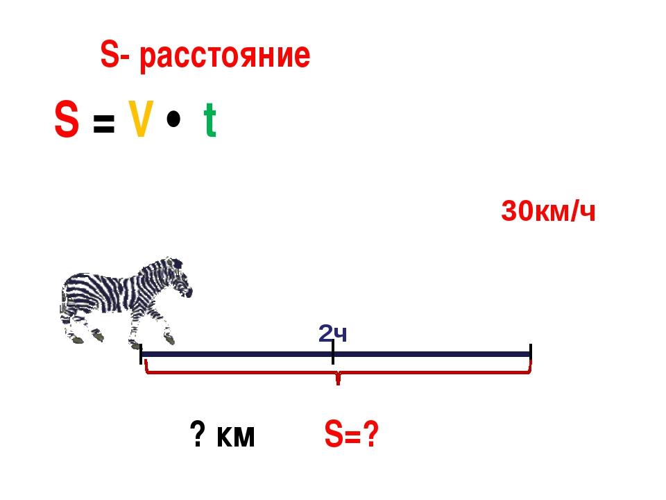 S=? ? км S- расстояние S = V • t 2ч 30км/ч