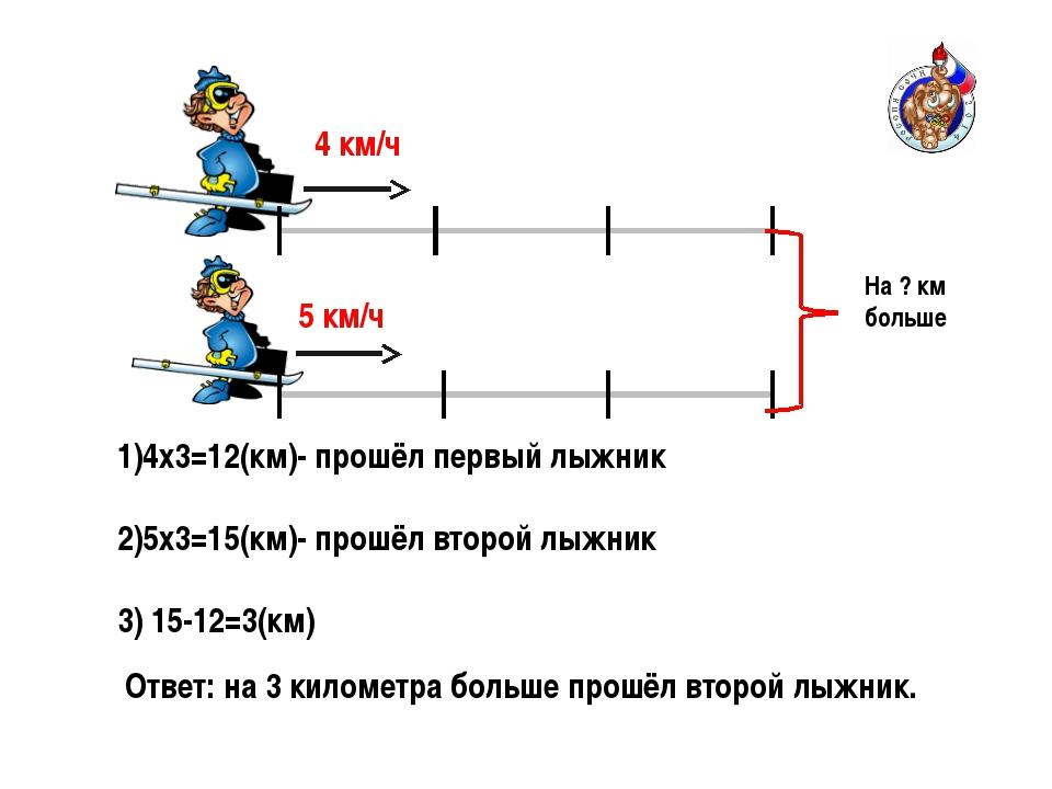 На ? км больше 4 км/ч 5 км/ч 1)4х3=12(км)- прошёл первый лыжник 2)5х3=15(км)-...