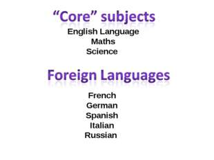 English Language Maths Science French German Spanish Italian Russian