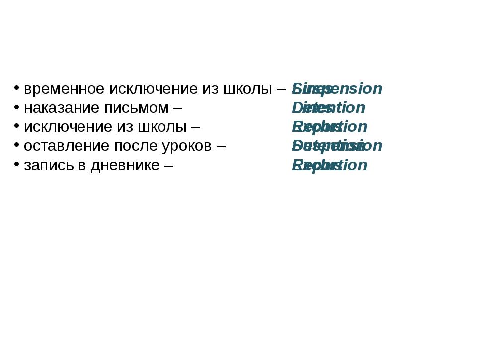 временное исключение из школы – наказание письмом – исключение из школы – ос...