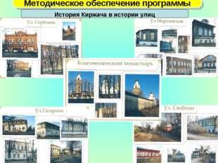 Методическое обеспечение программы История Киржача в истории улиц