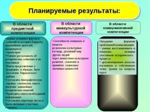 Планируемые результаты: В области предметной компетенции В области межкультур