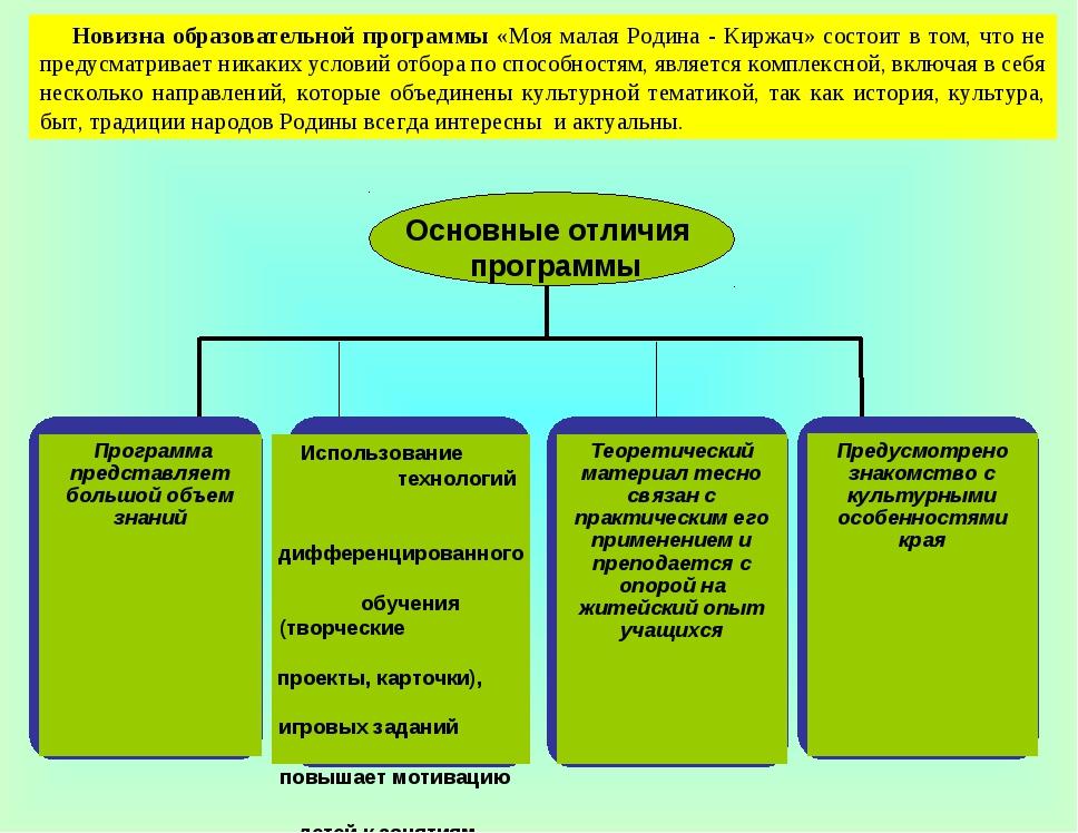 Новизна образовательной программы «Моя малая Родина - Киржач» состоит в том,...