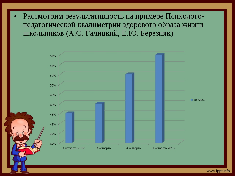 Рассмотрим результативность на примере Психолого-педагогической квалиметрии з...
