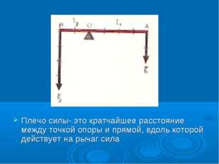 Плечо силы- это кратчайшее расстояние между точкой опоры и прямой, вдоль кото
