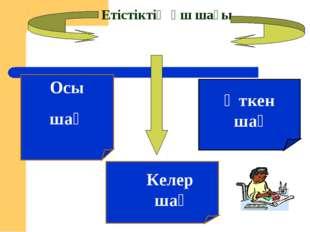 Өткен шақ Келер шақ Осы шақ Етістіктің үш шағы