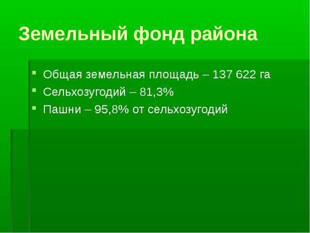 Земельный фонд района Общая земельная площадь – 137 622 га Сельхозугодий – 81...