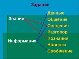Задание Знание Информация Данные Общение Сведения Разговор Познания Новости С