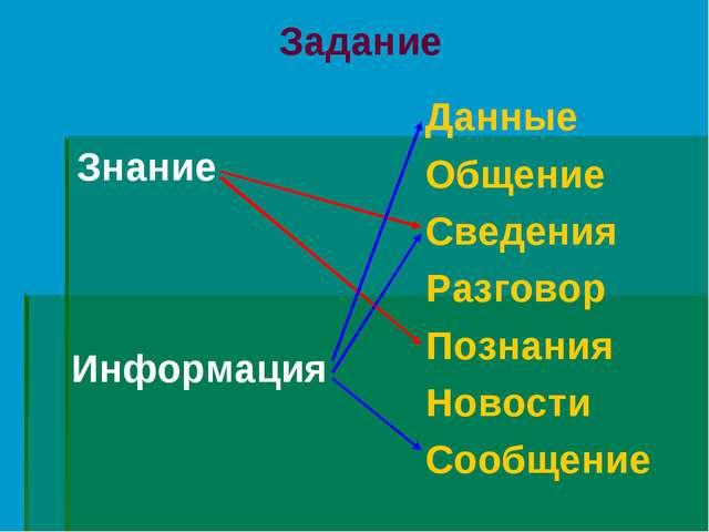Задание Знание Информация Данные Общение Сведения Разговор Познания Новости С...