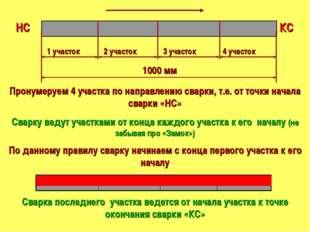 1000 мм НС КС Пронумеруем 4 участка по направлению сварки, т.е. от точки нача