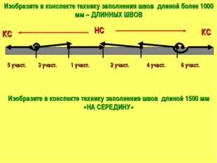 Изобразите в конспекте технику заполнения швов длиной более 1000 мм – ДЛИННЫХ