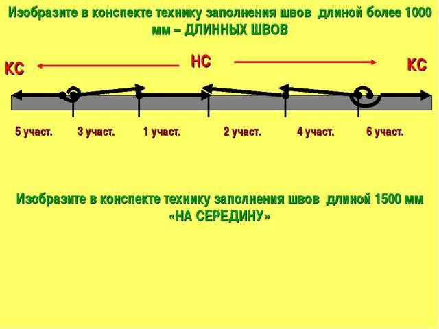 Изобразите в конспекте технику заполнения швов длиной более 1000 мм – ДЛИННЫХ...
