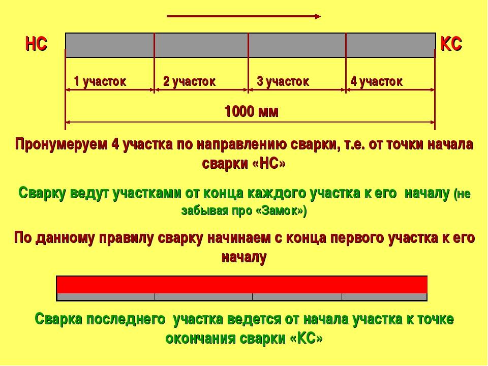 1000 мм НС КС Пронумеруем 4 участка по направлению сварки, т.е. от точки нача...