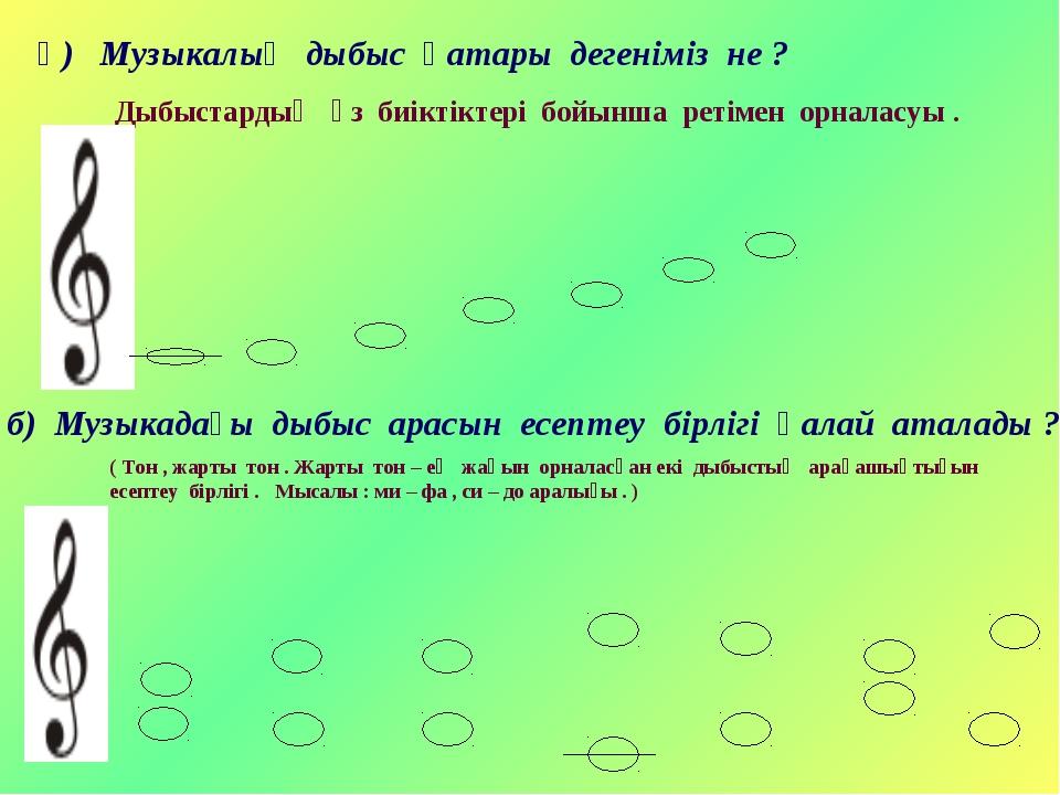 ә) Музыкалық дыбыс қатары дегеніміз не ? Дыбыстардың өз биіктіктері бойынша р...
