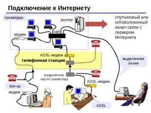 Подключение к Интернету спутниковый или оптоволоконный канал связи с сервером